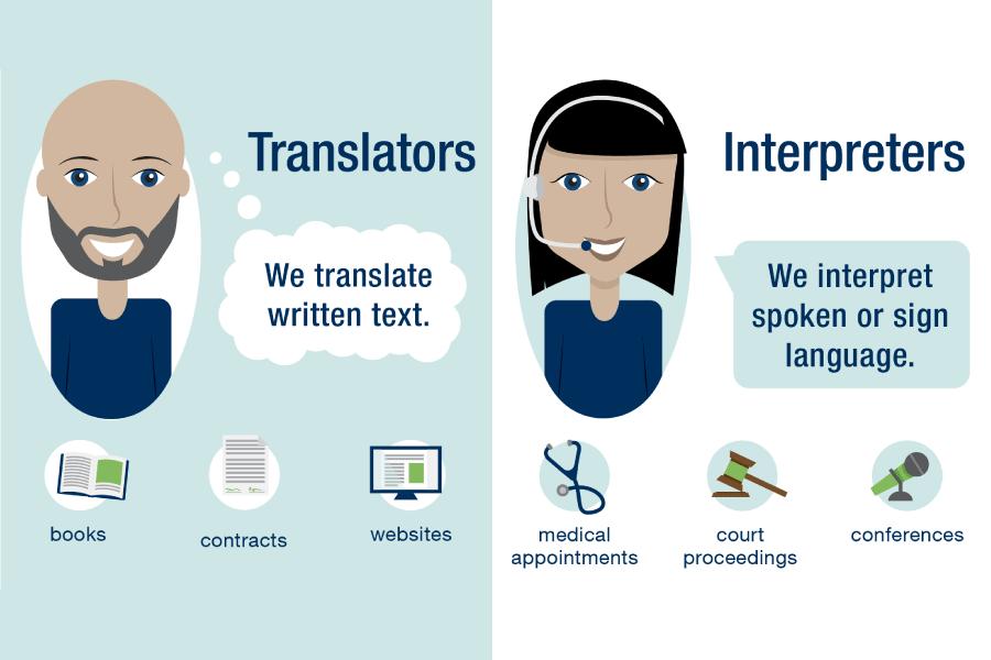translator-v-interpreter-alt